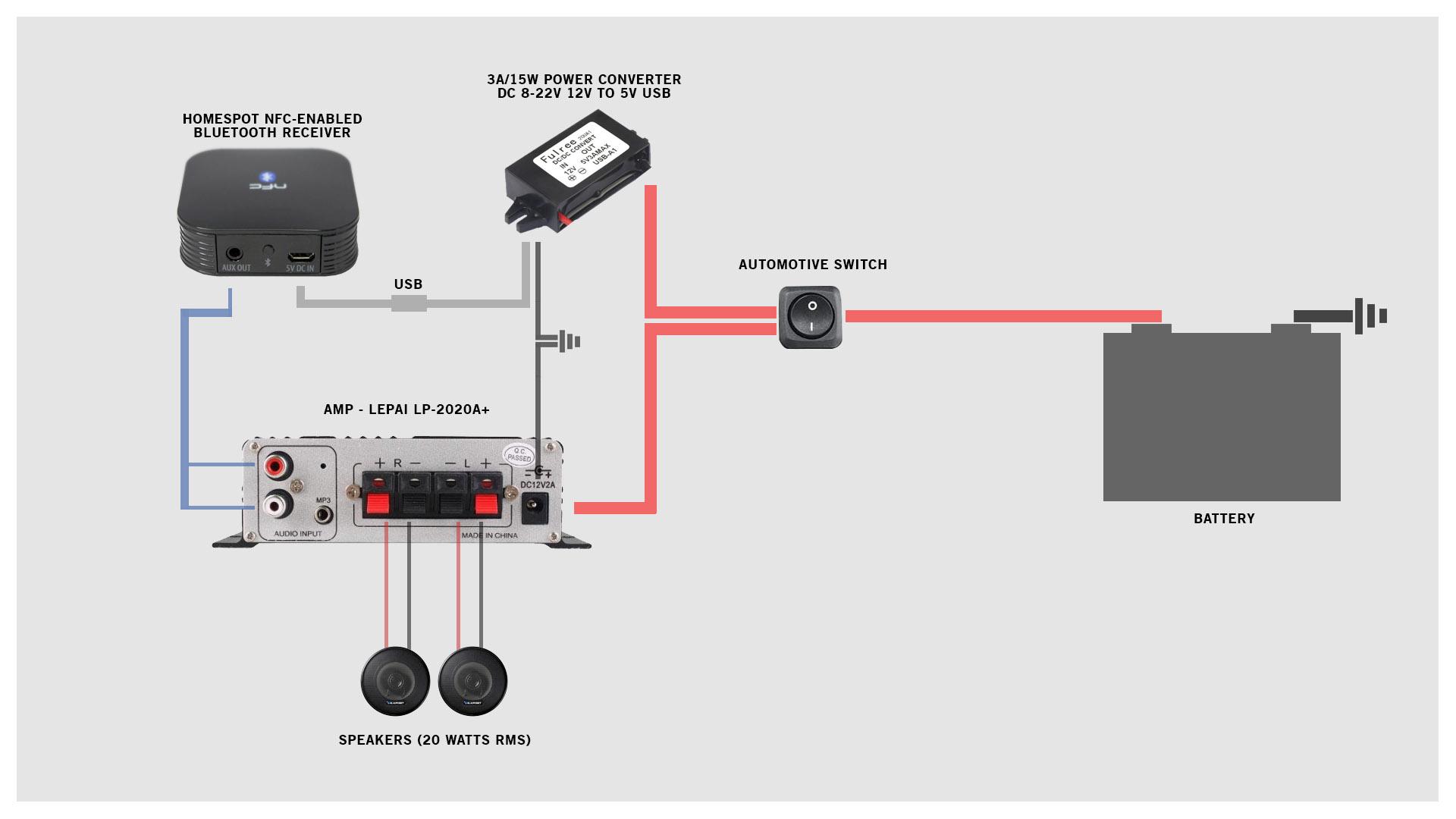 blaupunkt 2020 wiring diagram wiring diagram and schematic design kenwood car radio stereo audio wiring diagram autoradio connector